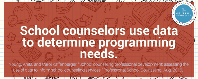 Data is used to determine school counseling programming needs