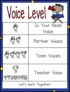 Voice Level Printable Chart